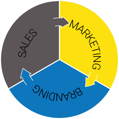 branding sales marketing icon